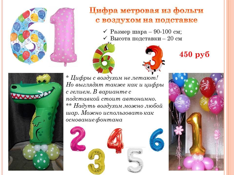 Сколько стоит шары с гелием цифры